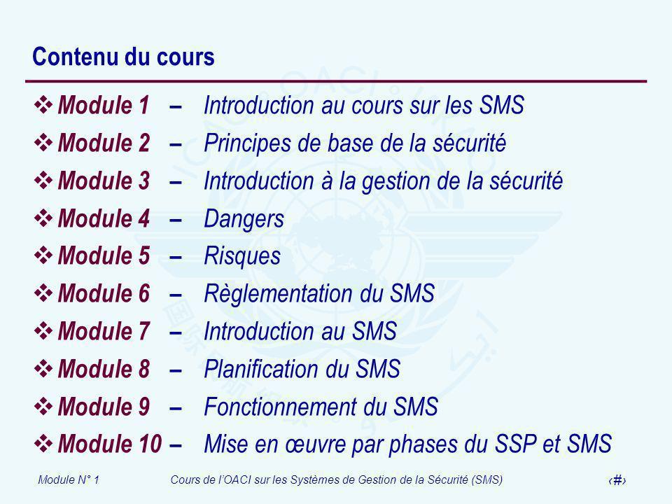 Contenu du cours Module 1 – Introduction au cours sur les SMS. Module 2 – Principes de base de la sécurité.