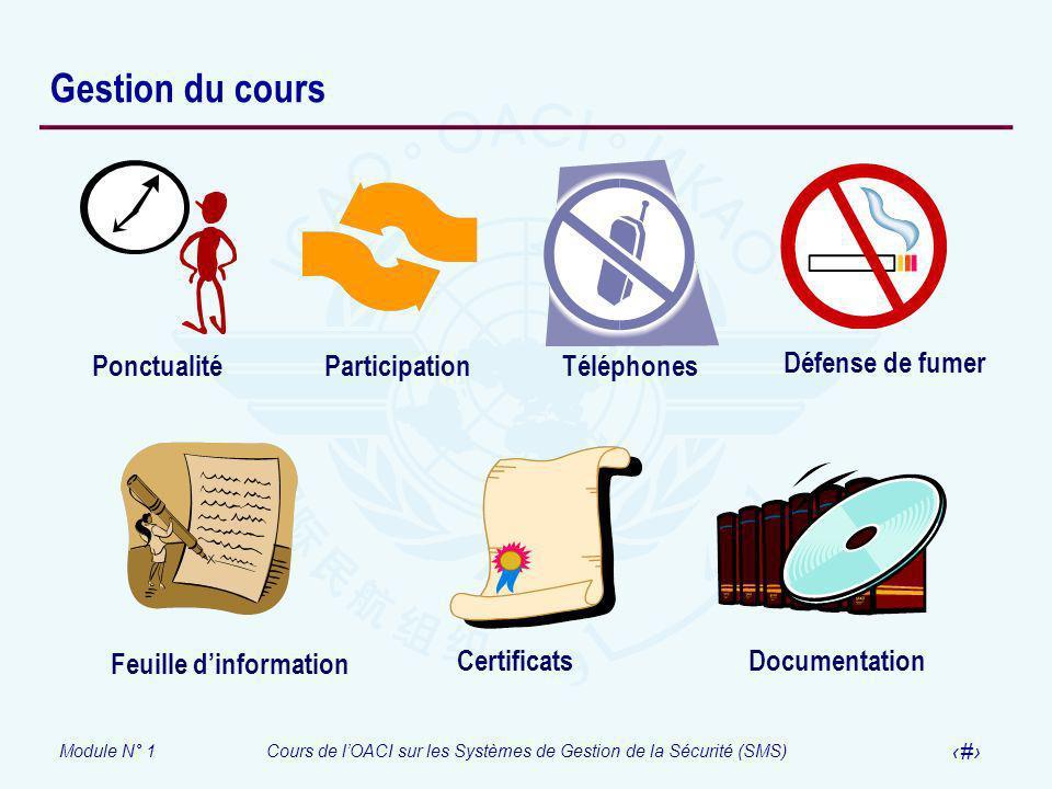 Gestion du cours Ponctualité Téléphones Défense de fumer Participation