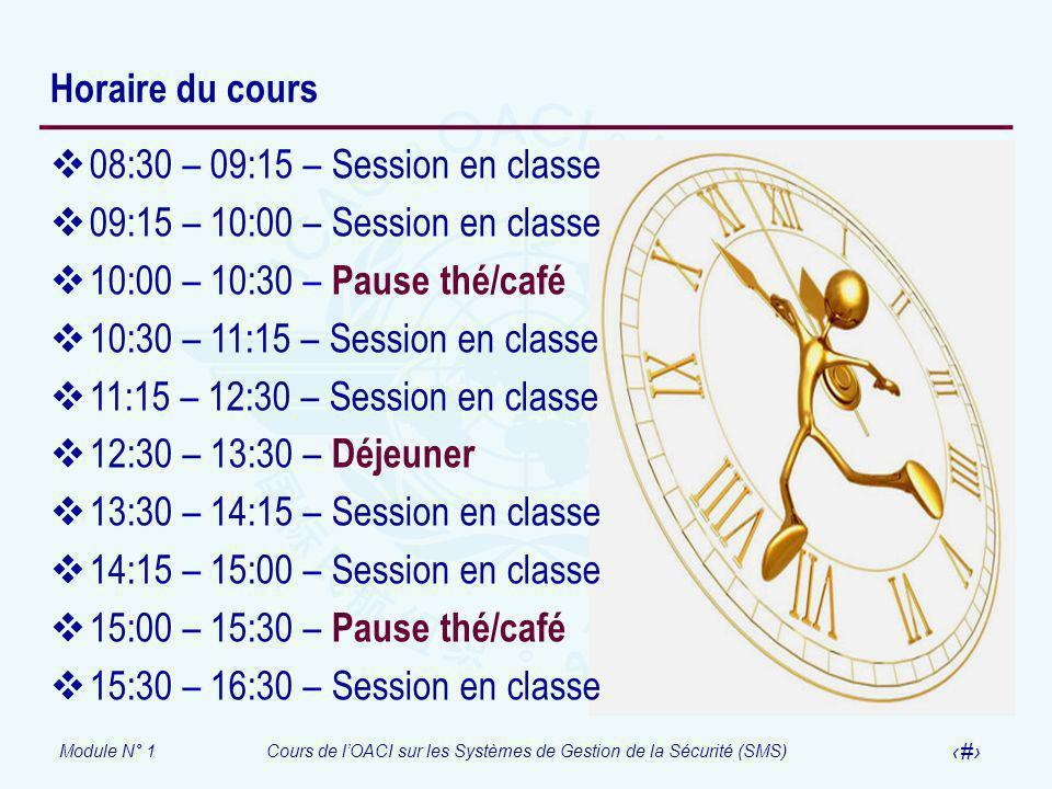 Horaire du cours 08:30 – 09:15 – Session en classe. 09:15 – 10:00 – Session en classe. 10:00 – 10:30 – Pause thé/café.
