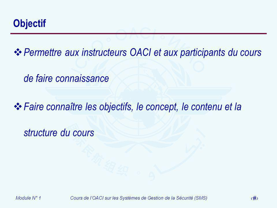 Objectif Permettre aux instructeurs OACI et aux participants du cours de faire connaissance.