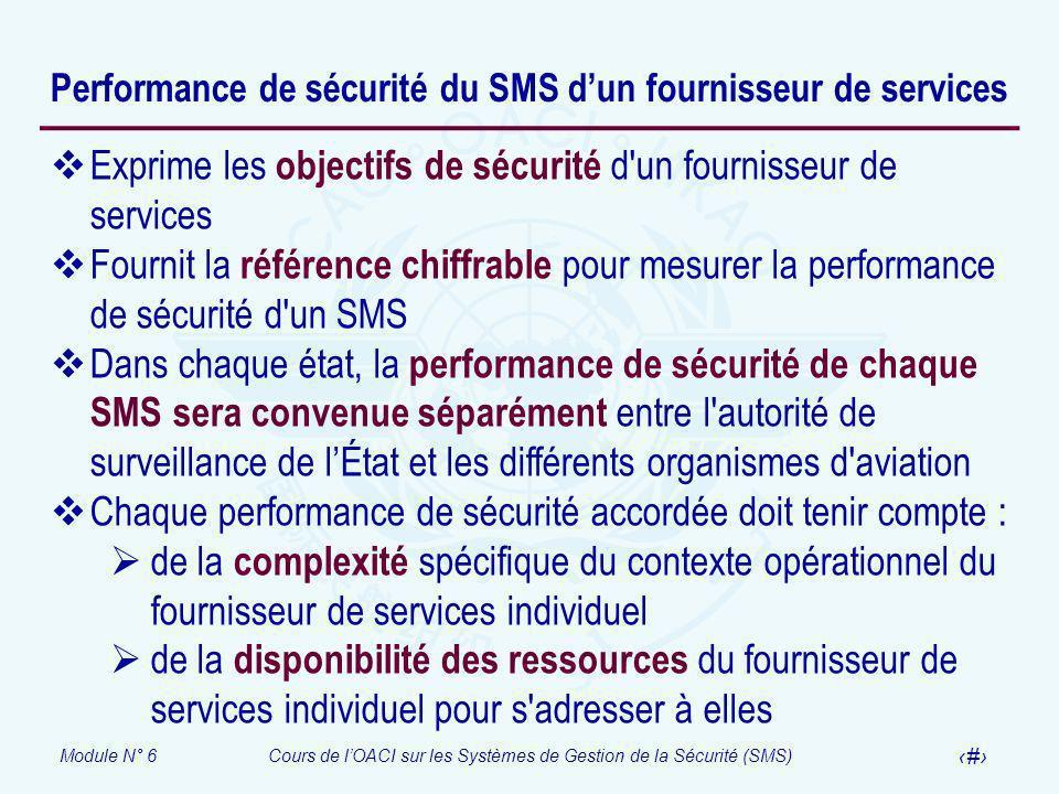 Performance de sécurité du SMS d'un fournisseur de services