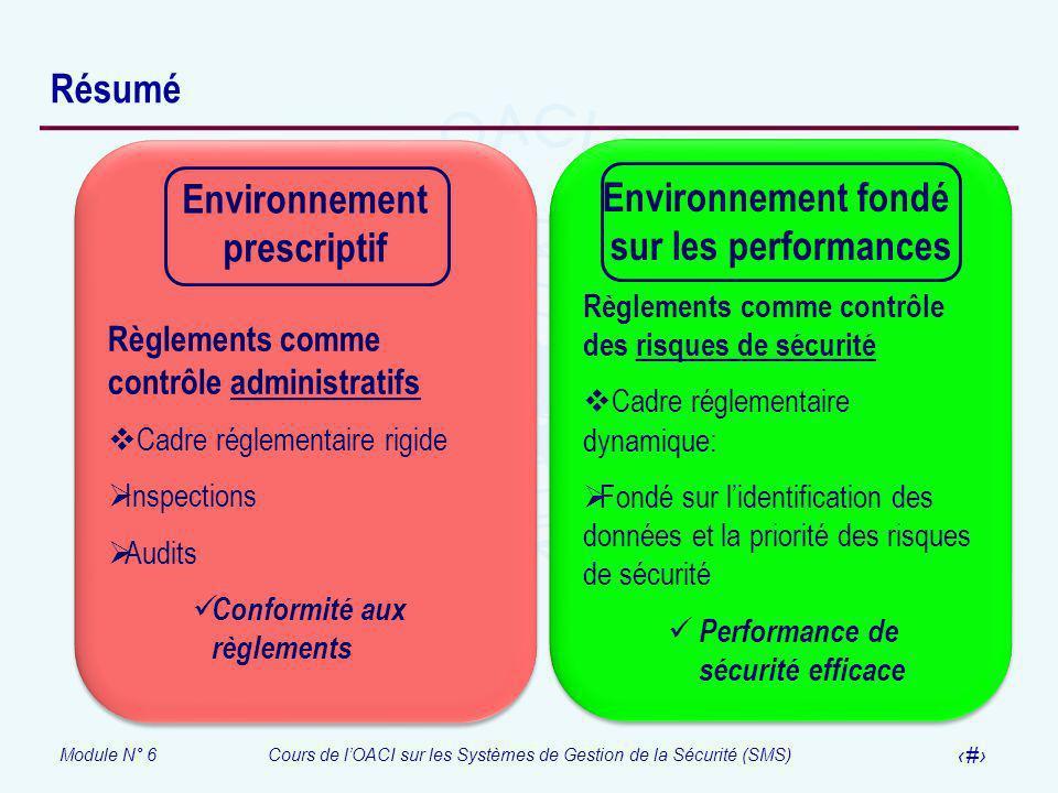 Environnement prescriptif Environnement fondé sur les performances