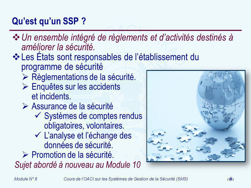Qu'est qu'un SSP Un ensemble intégré de règlements et d'activités destinés à améliorer la sécurité.