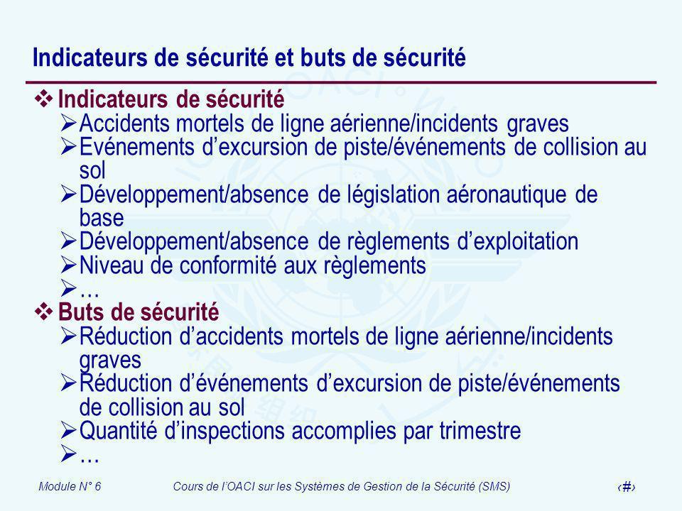 Indicateurs de sécurité et buts de sécurité