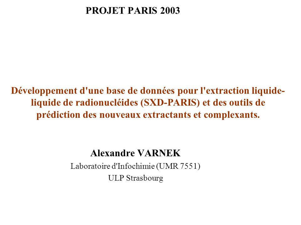 Alexandre VARNEK Laboratoire d Infochimie (UMR 7551) ULP Strasbourg