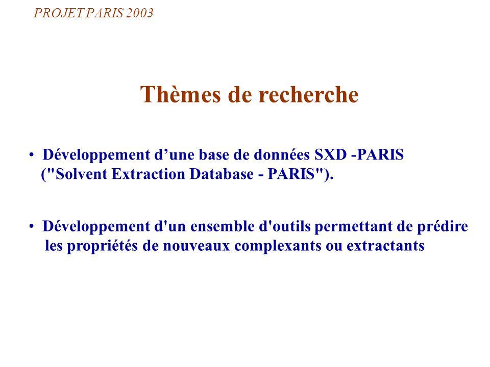 Thèmes de recherche Développement d'une base de données SXD -PARIS