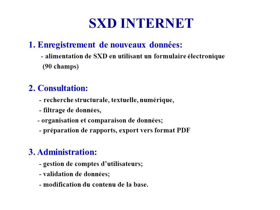 SXD INTERNET 1. Enregistrement de nouveaux données: 2. Consultation:
