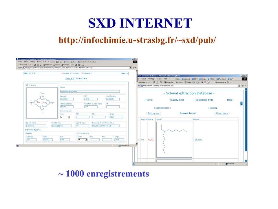 SXD INTERNET http://infochimie.u-strasbg.fr/~sxd/pub/