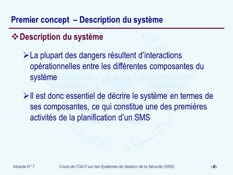Premier concept – Description du système
