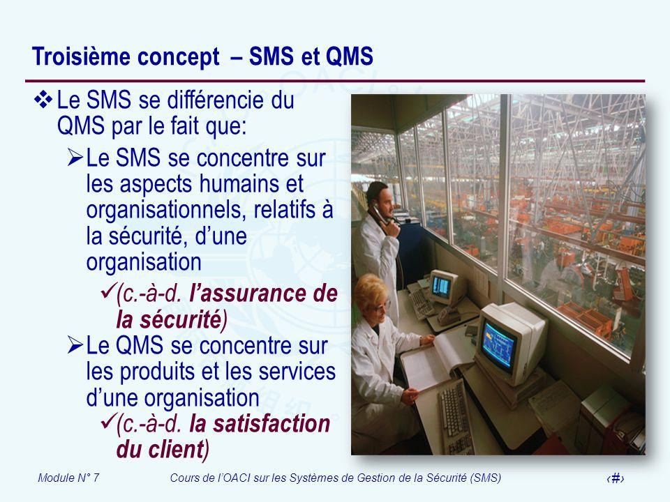 Troisième concept – SMS et QMS