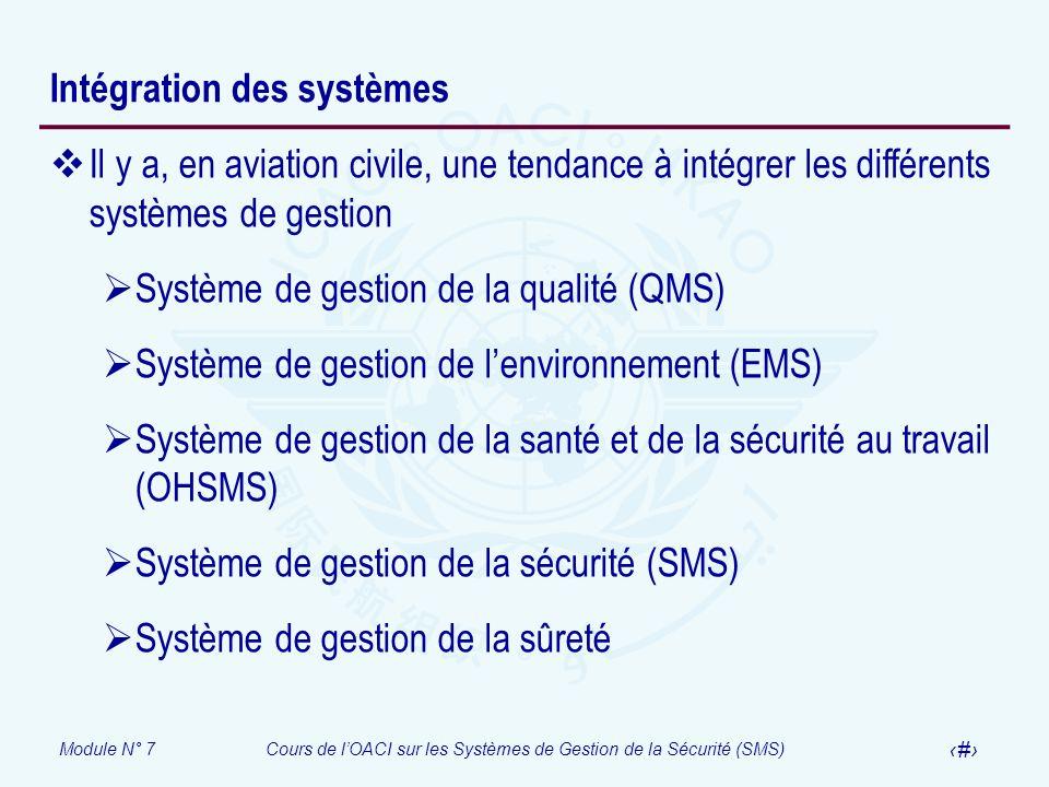 Intégration des systèmes