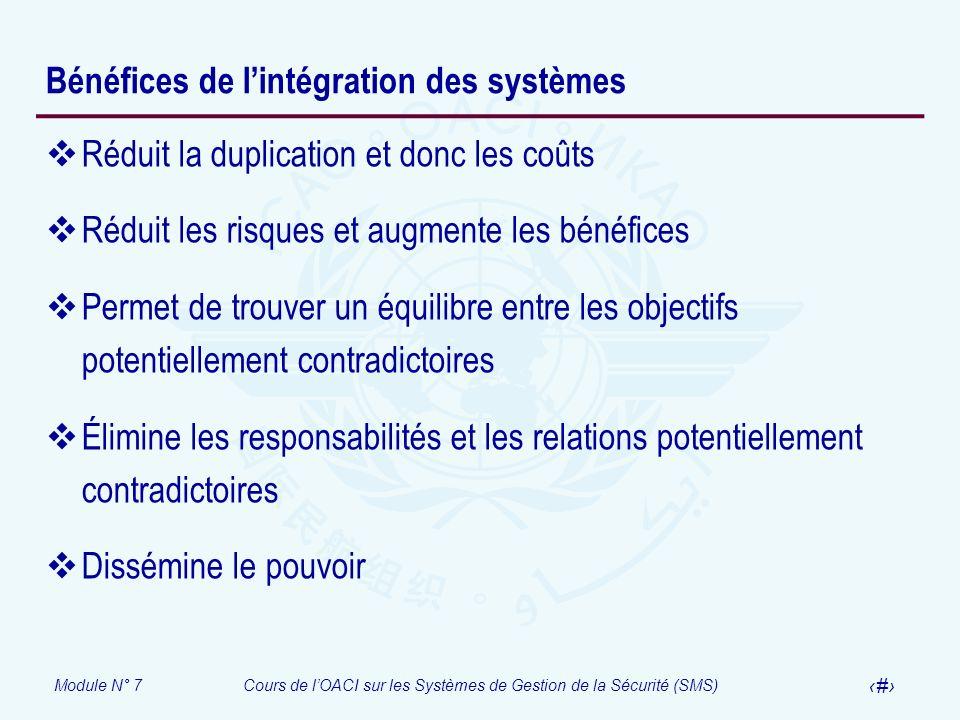 Bénéfices de l'intégration des systèmes