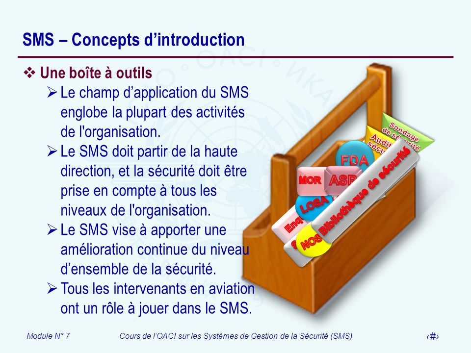 SMS – Concepts d'introduction