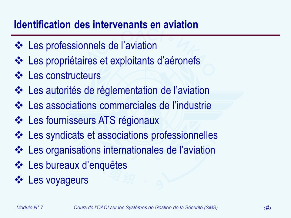 Identification des intervenants en aviation