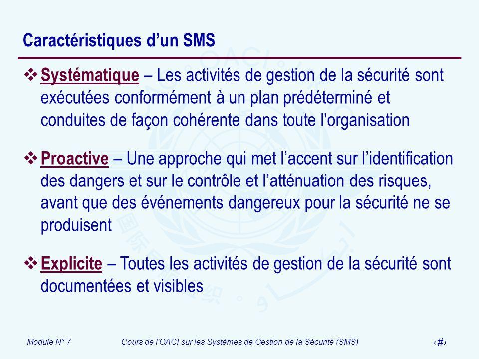 Caractéristiques d'un SMS