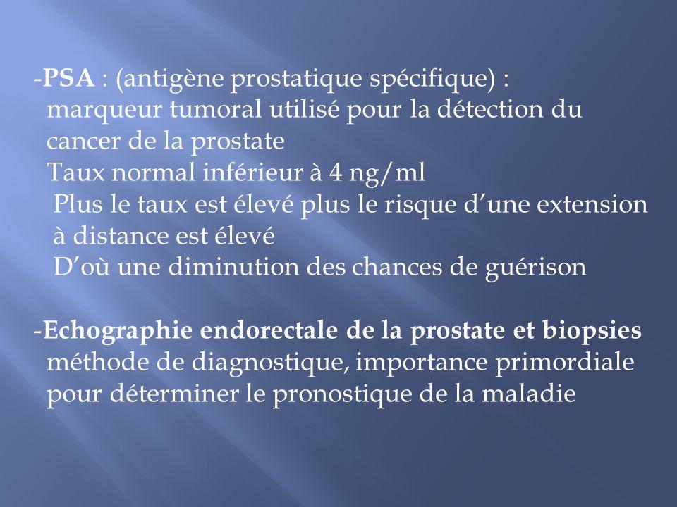 PSA : (antigène prostatique spécifique) :