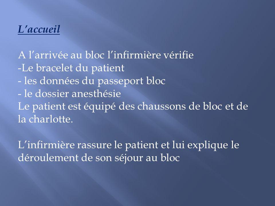 L'accueil A l'arrivée au bloc l'infirmière vérifie. Le bracelet du patient. les données du passeport bloc.