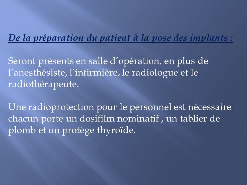 De la préparation du patient à la pose des implants :