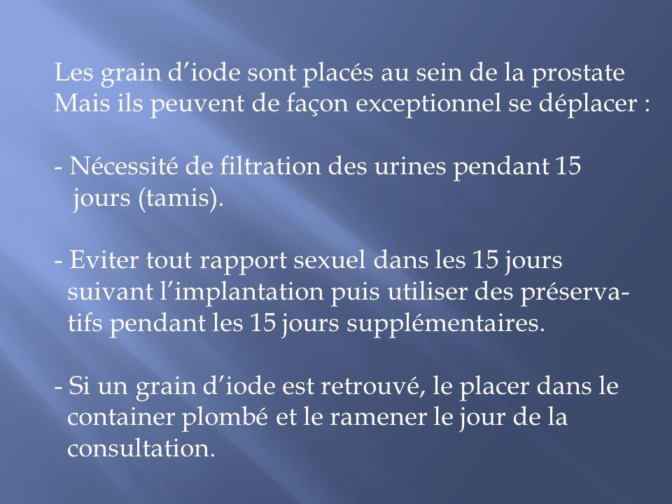 Les grain d'iode sont placés au sein de la prostate