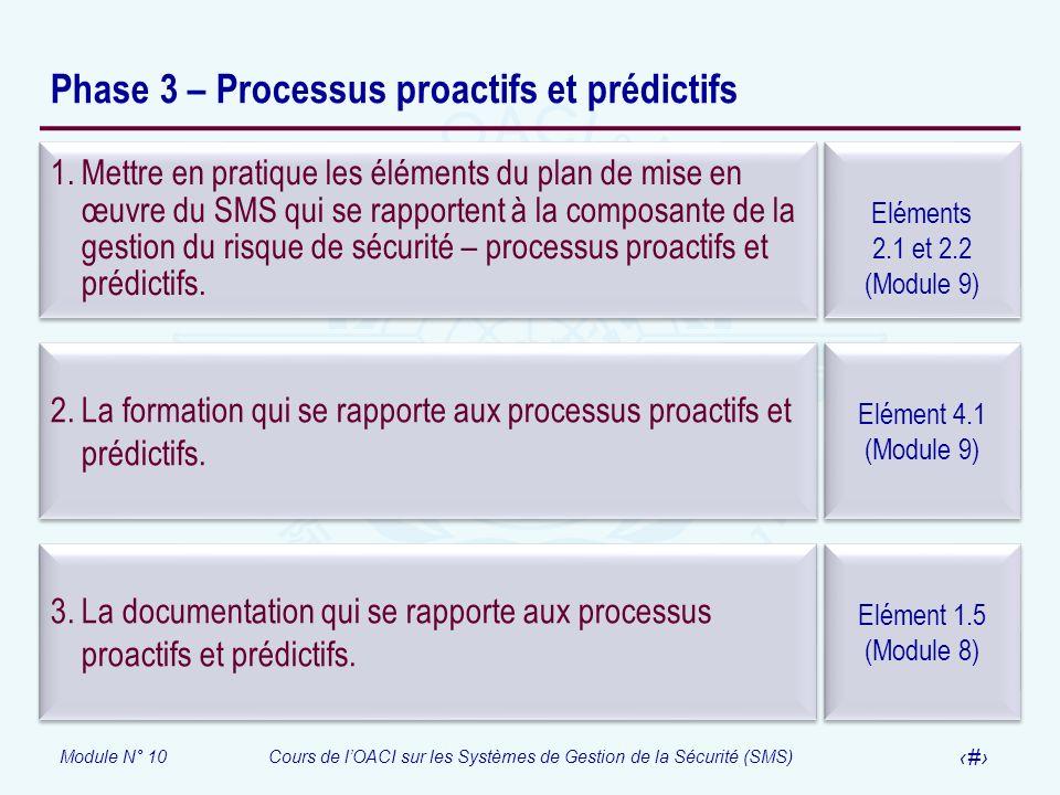 Phase 3 – Processus proactifs et prédictifs