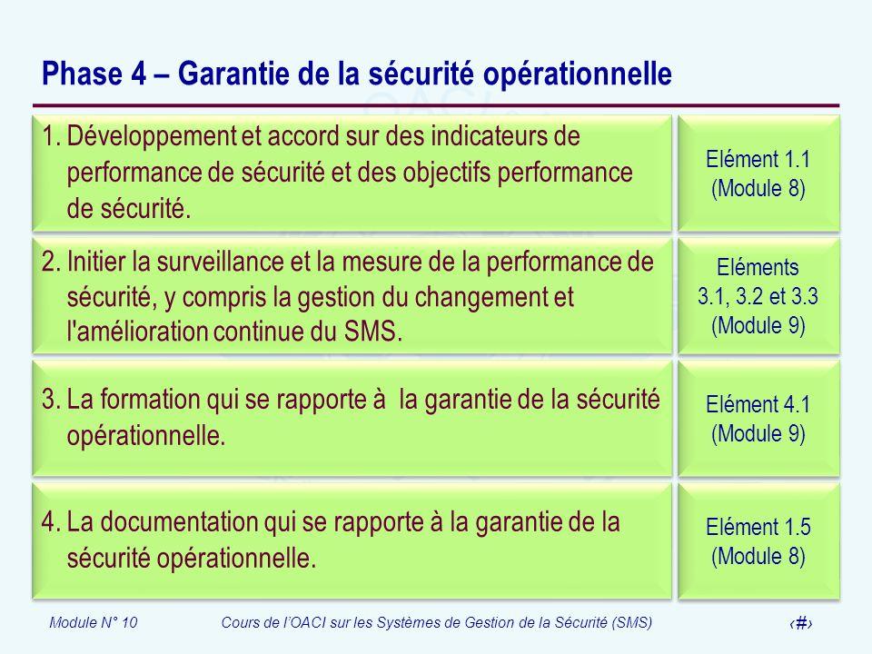 Phase 4 – Garantie de la sécurité opérationnelle