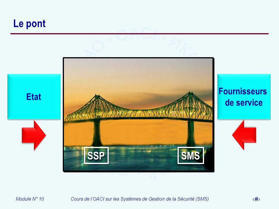 Le pont Etat Fournisseurs de service SSP SMS