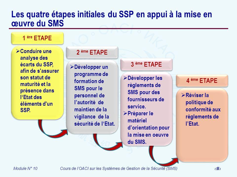 Les quatre étapes initiales du SSP en appui à la mise en œuvre du SMS