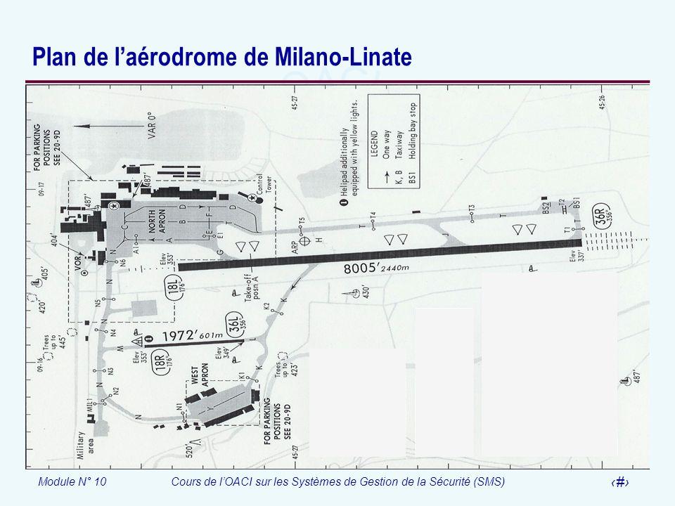 Plan de l'aérodrome de Milano-Linate