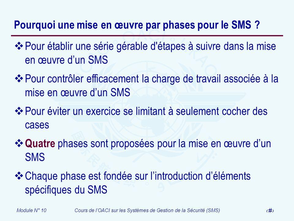 Pourquoi une mise en œuvre par phases pour le SMS