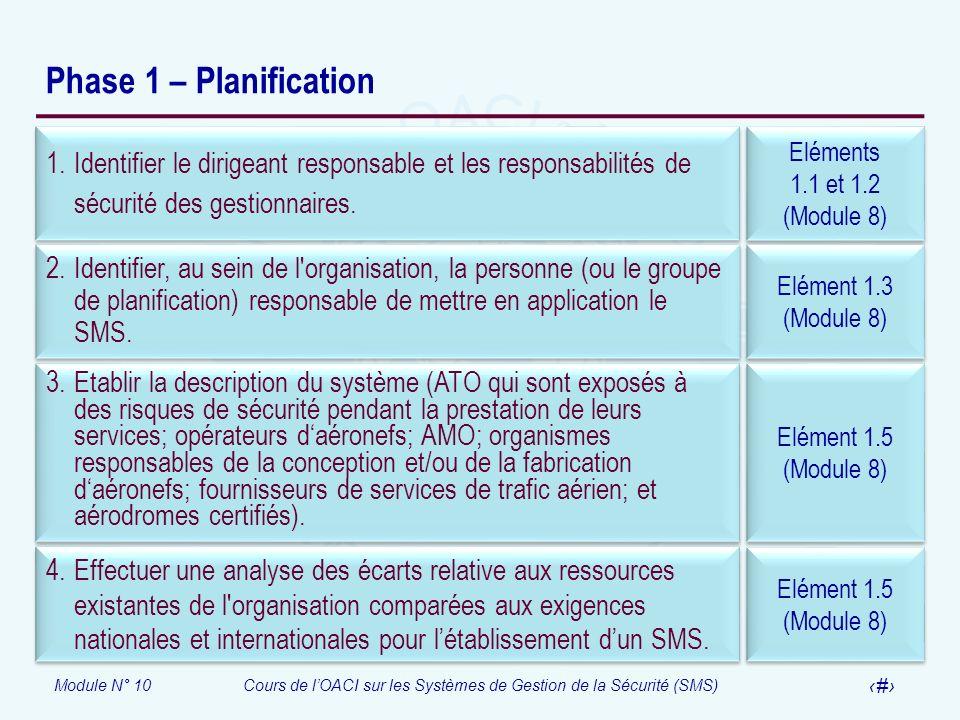 Phase 1 – PlanificationIdentifier le dirigeant responsable et les responsabilités de sécurité des gestionnaires.