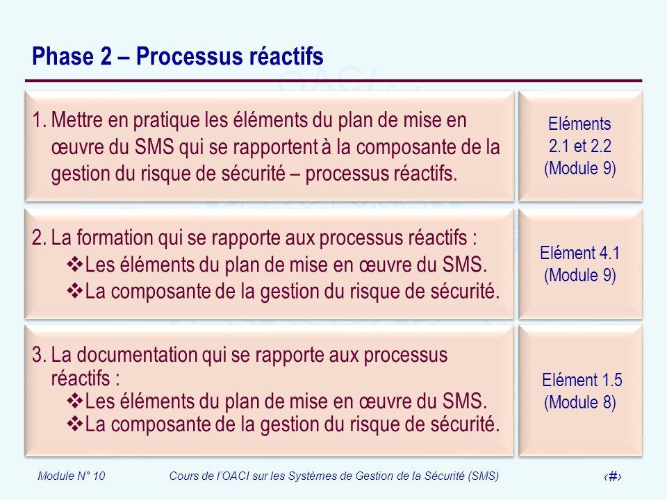 Phase 2 – Processus réactifs