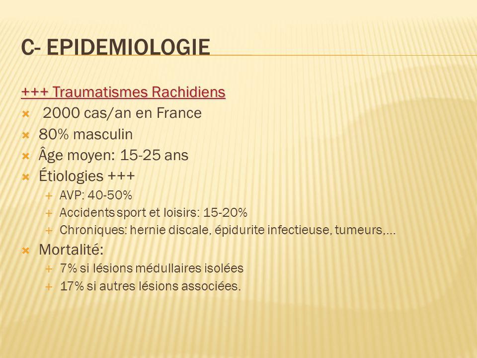 C- EPIDEMIOLOGIE +++ Traumatismes Rachidiens 2000 cas/an en France