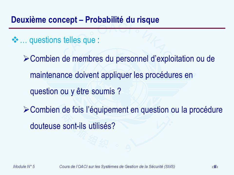 Deuxième concept – Probabilité du risque