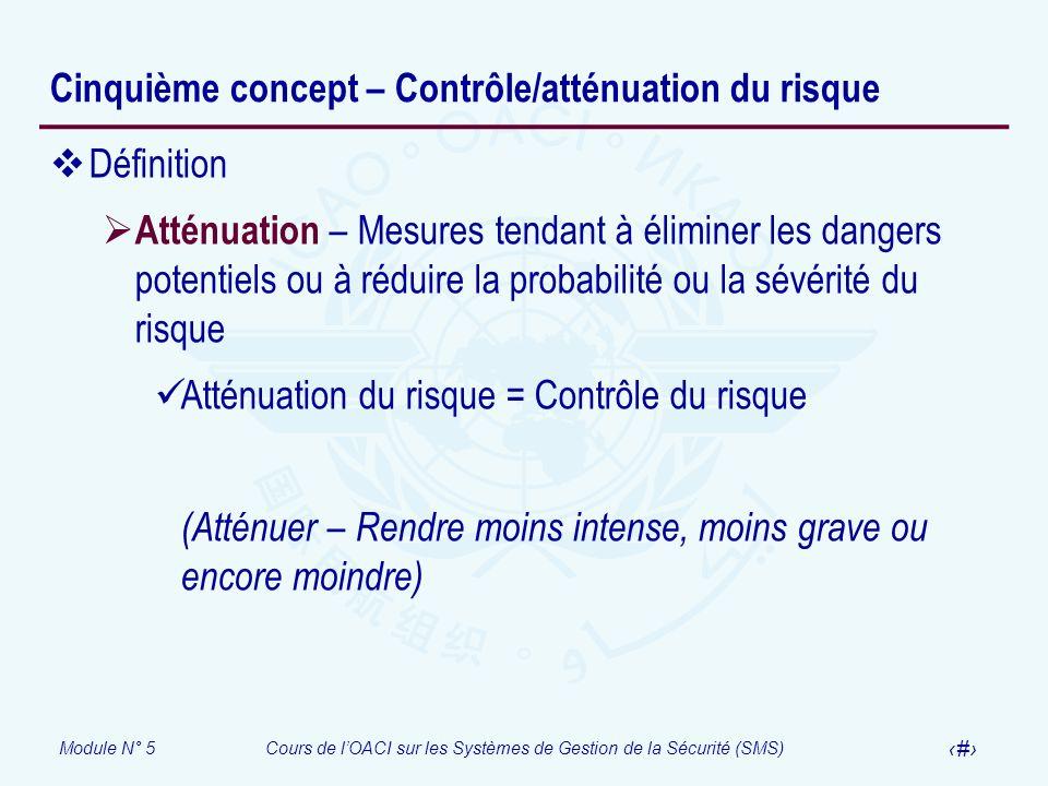 Cinquième concept – Contrôle/atténuation du risque