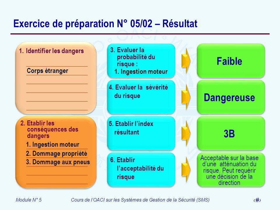 Exercice de préparation N° 05/02 – Résultat