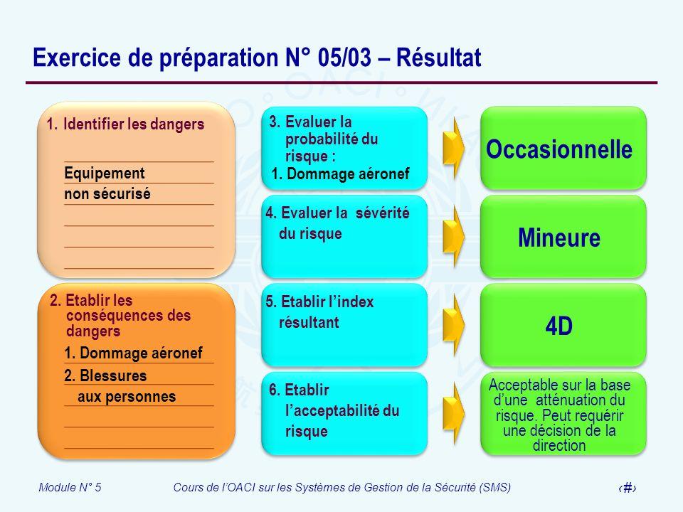 Exercice de préparation N° 05/03 – Résultat