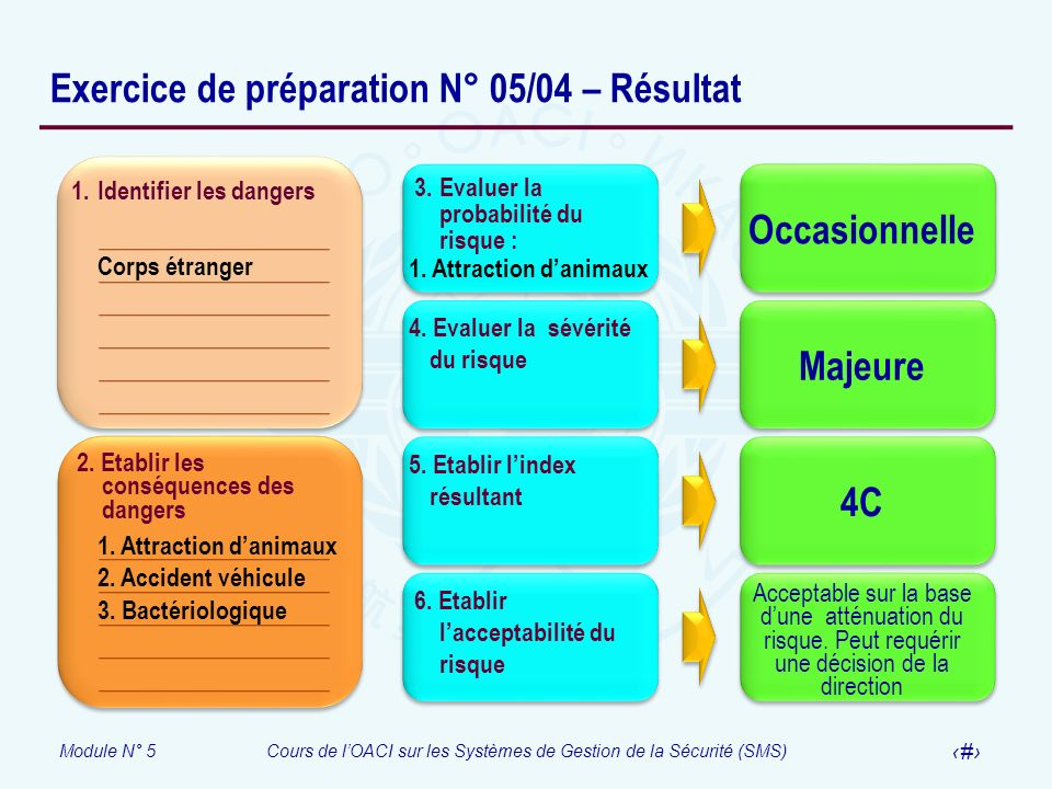 Exercice de préparation N° 05/04 – Résultat