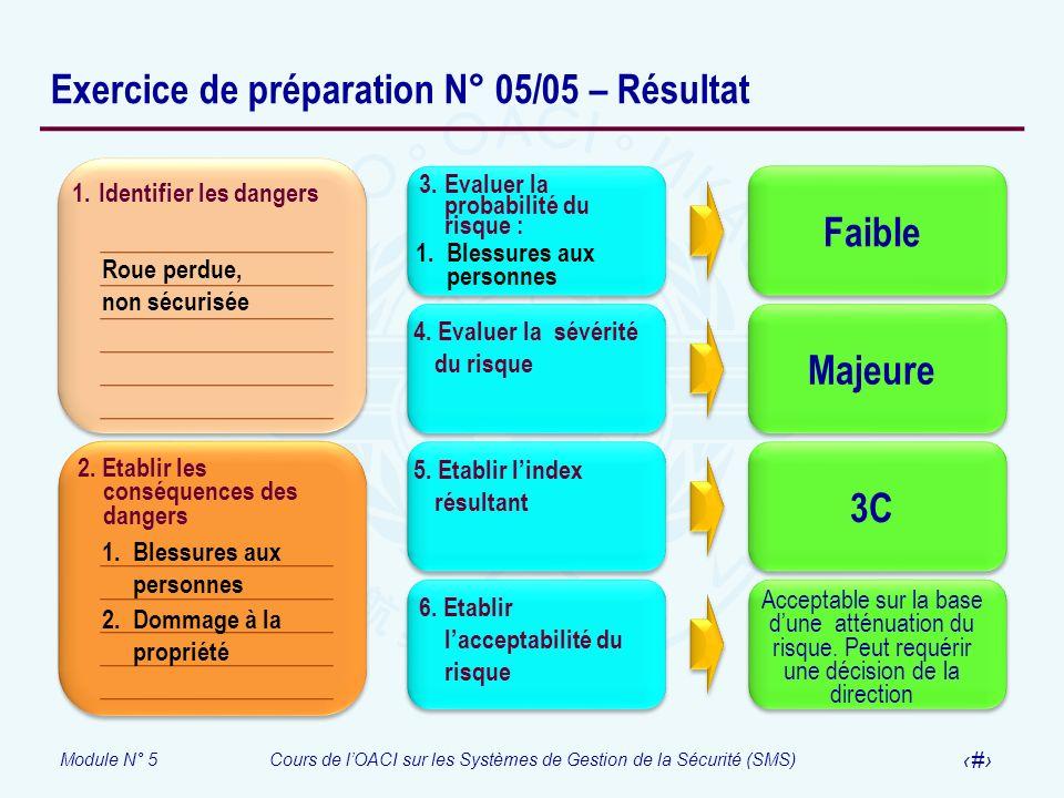 Exercice de préparation N° 05/05 – Résultat