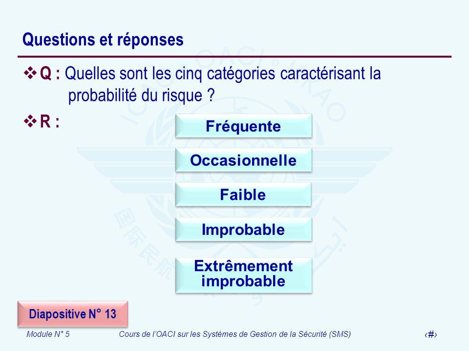 Questions et réponses Q : Quelles sont les cinq catégories caractérisant la probabilité du risque