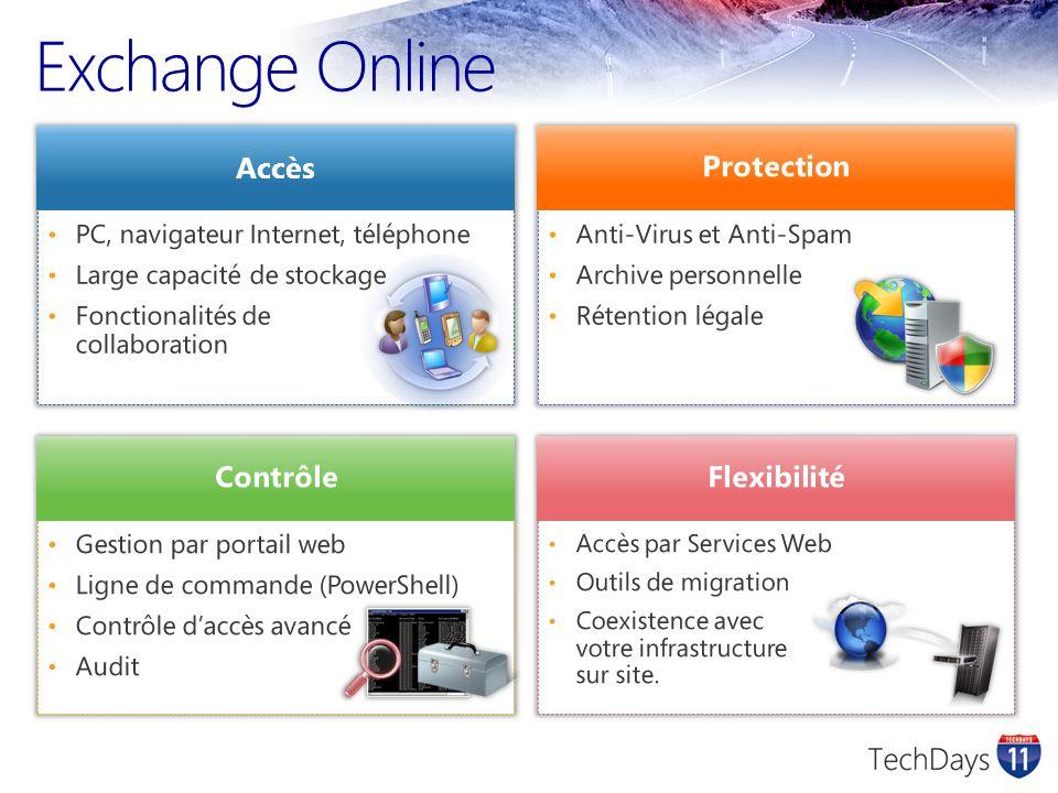 Exchange Online Accès Protection Contrôle Flexibilité