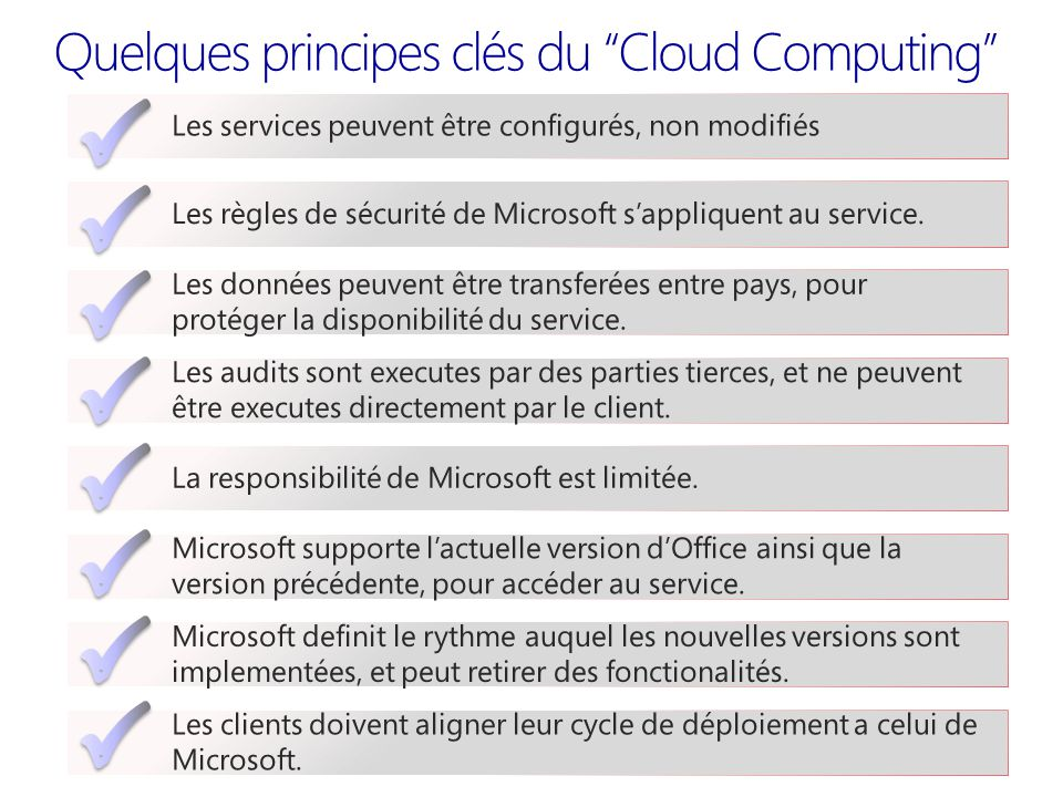 Quelques principes clés du Cloud Computing