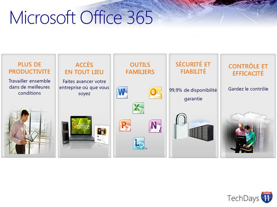 Microsoft Office 365 PLUS DE PRODUCTIVITE ACCÈS EN TOUT LIEU