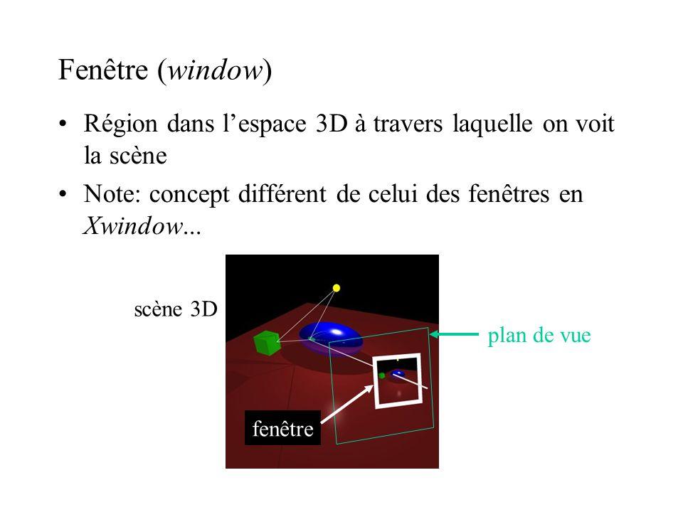 Fenêtre (window) Région dans l'espace 3D à travers laquelle on voit la scène. Note: concept différent de celui des fenêtres en Xwindow...