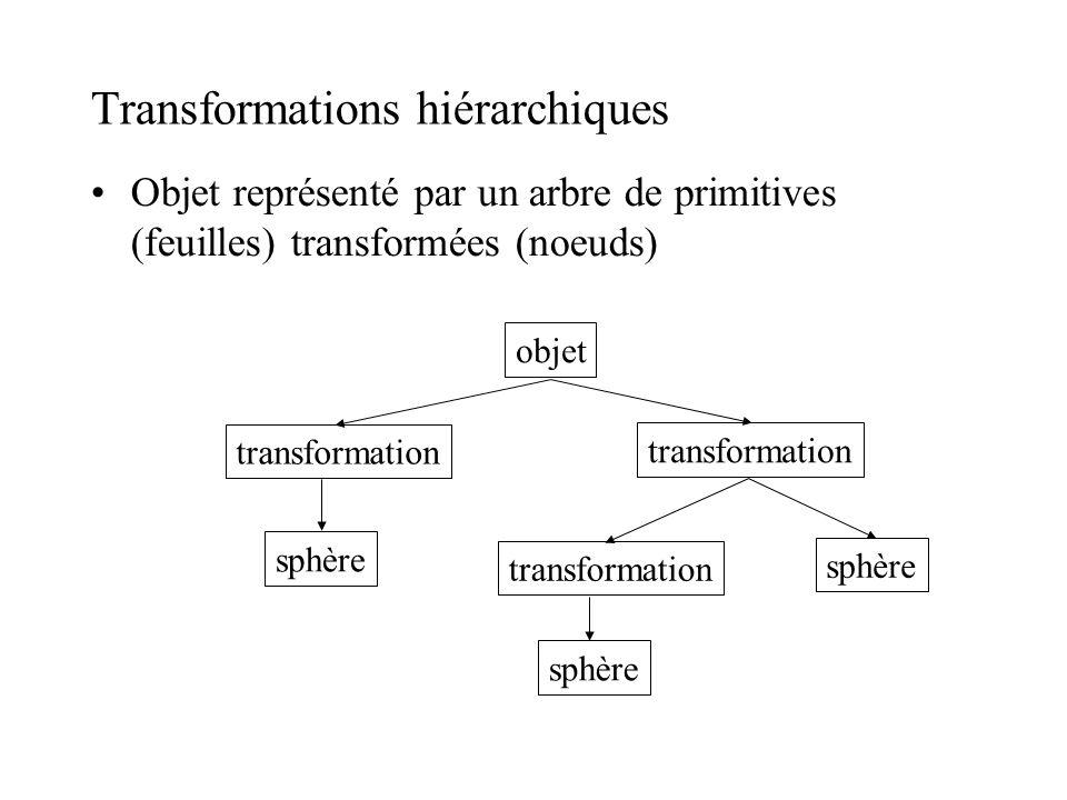 Transformations hiérarchiques