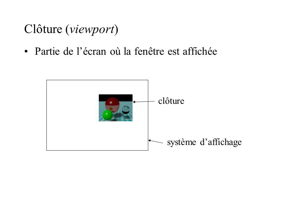 Clôture (viewport) Partie de l'écran où la fenêtre est affichée