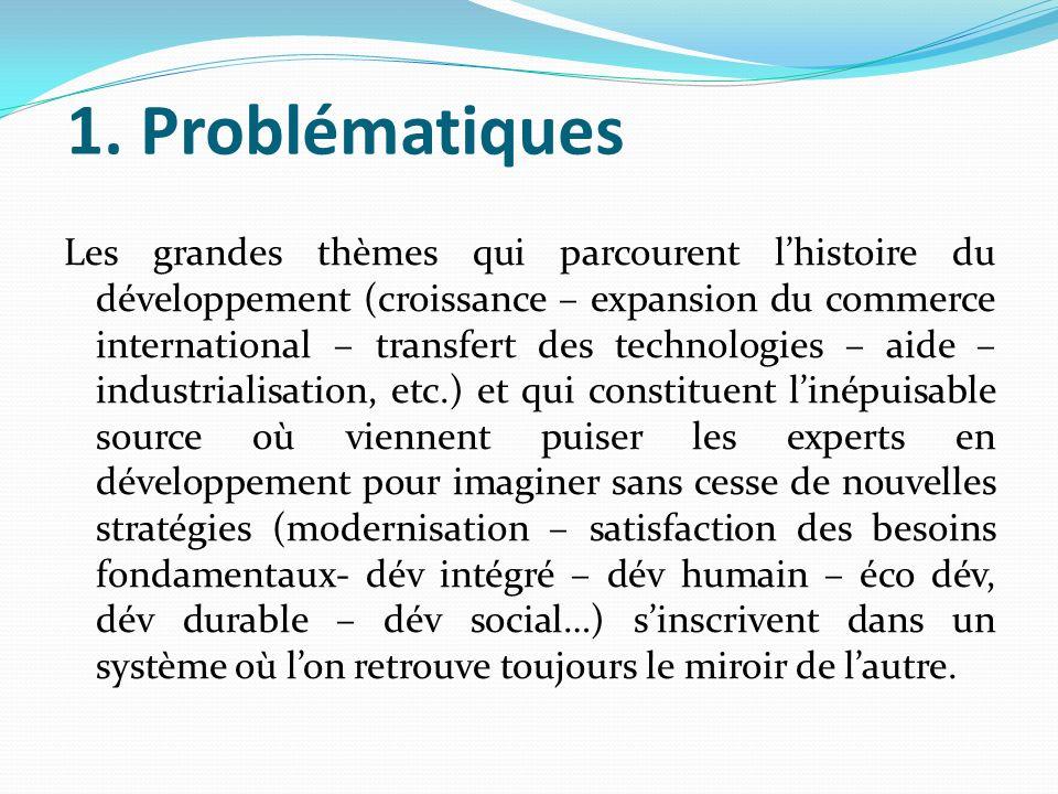 1. Problématiques