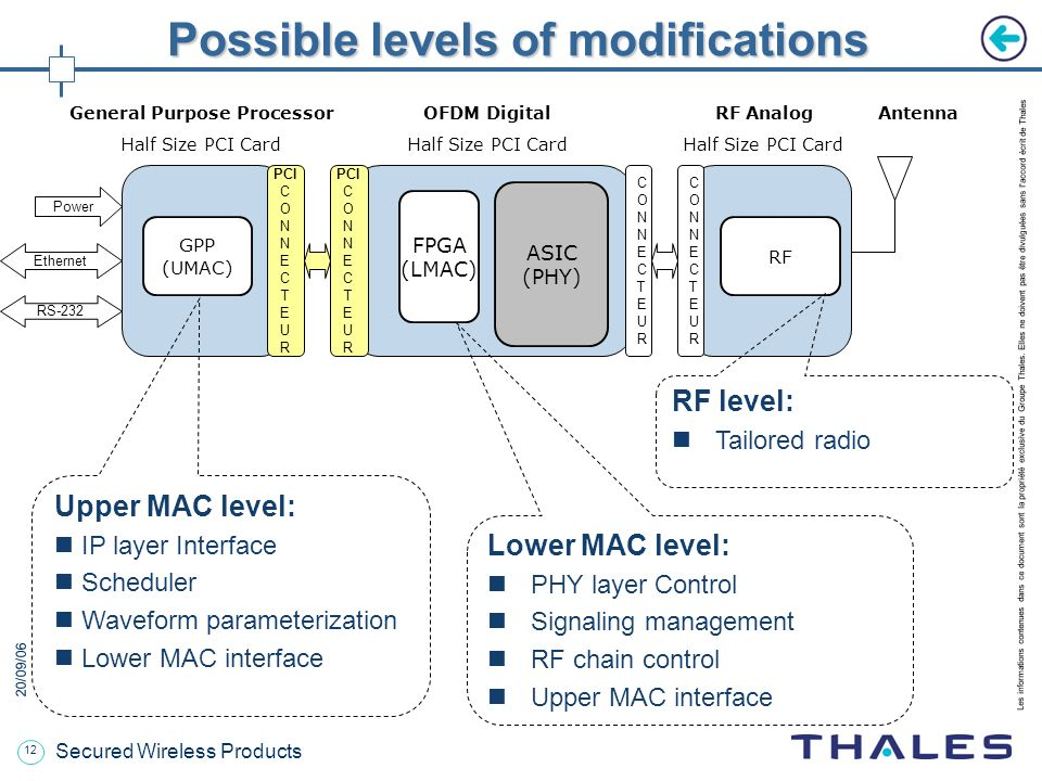 Possible levels of modifications