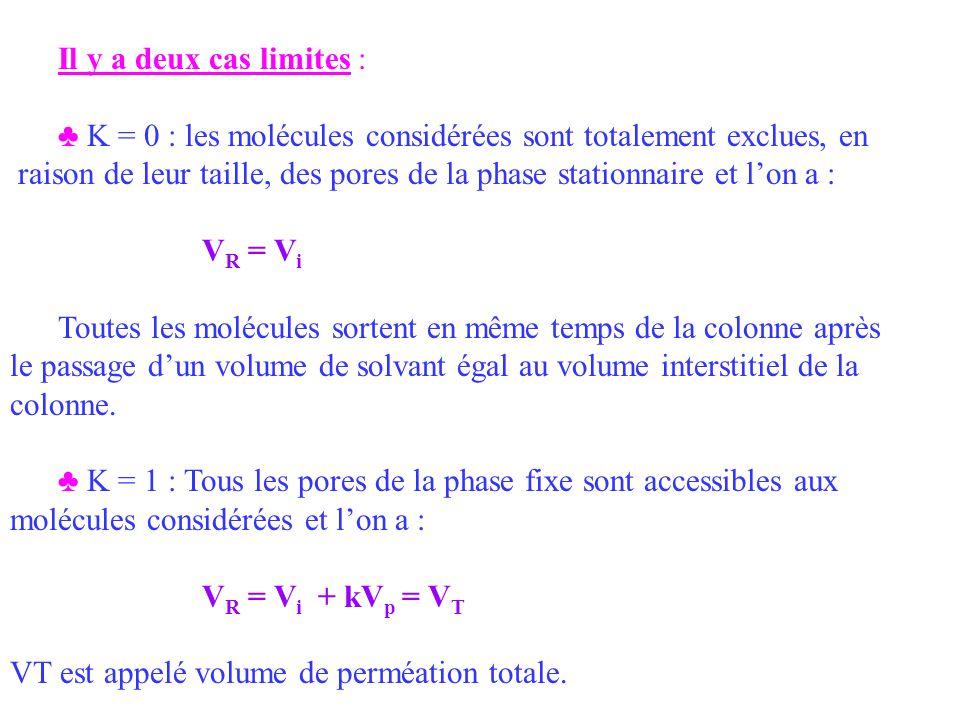 Il y a deux cas limites : ♣ K = 0 : les molécules considérées sont totalement exclues, en.