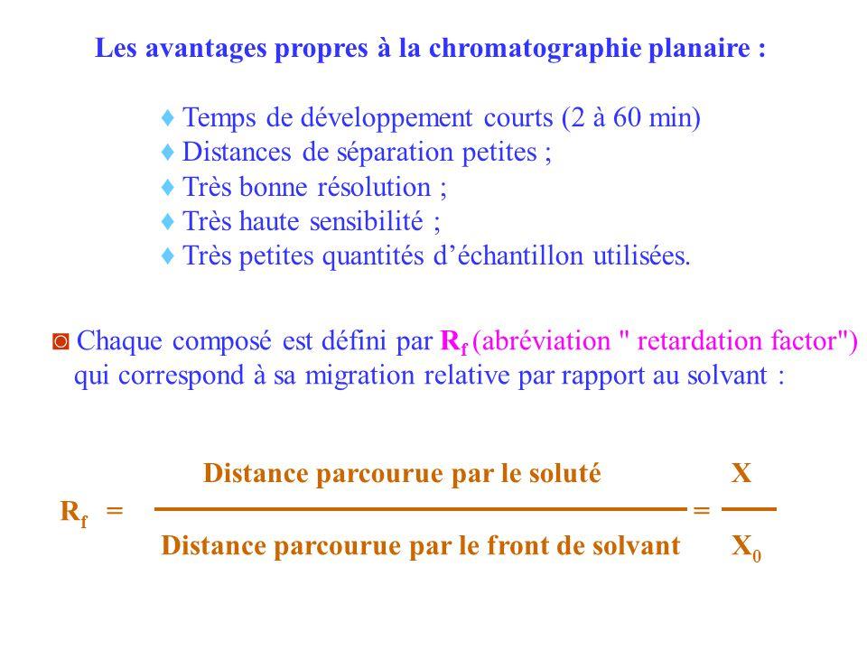 Les avantages propres à la chromatographie planaire :