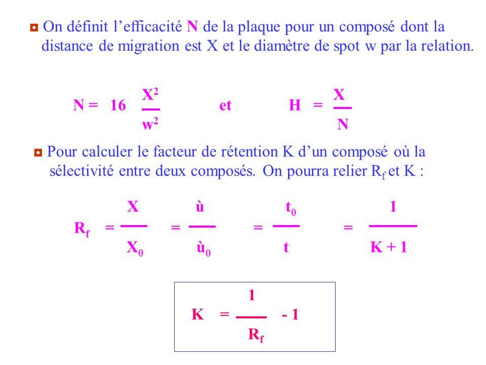 ◘ On définit l'efficacité N de la plaque pour un composé dont la